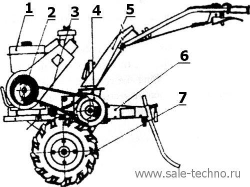 схема электропроводки мотоблока Catman