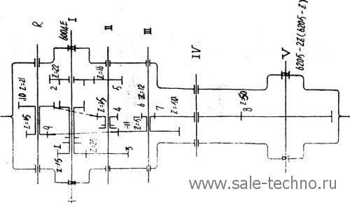 Рисунок 4 – схема передачи